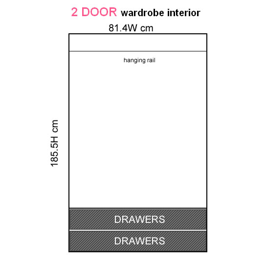 Affinity 2 Door 2 Drawer High Gloss Wardrobe
