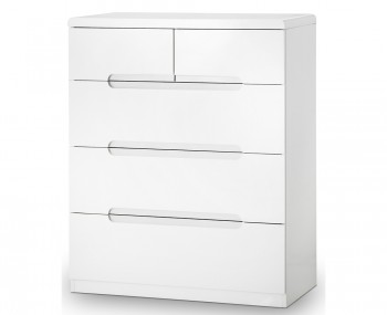 Manhattan White High Gloss 3+2 Drawer Chest