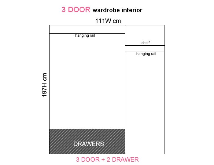 Levante Two-Tone 3 Door 2 Drawer Tall Wardrobe