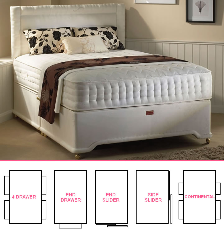 What is a divan bed frances hunt for What s a divan bed