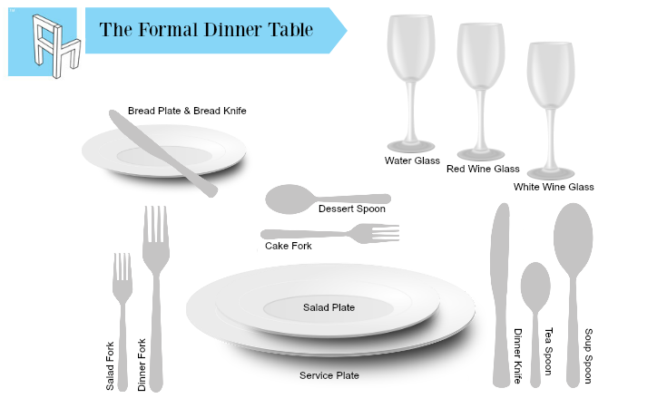 How To Set A Formal Dinner Table - Frances Hunt