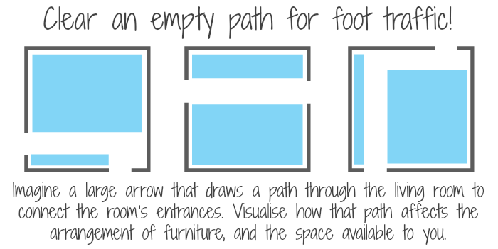 Room Foot Traffic Layout